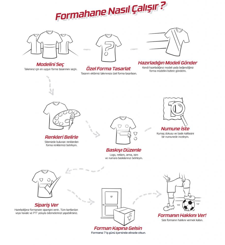 formahane_nasil_calisir_futbol_formasi