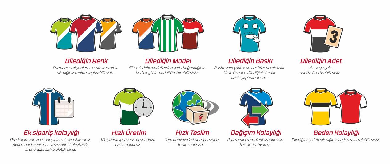 Futbol forması, forma tasarlama, kişiye özel forma üretimi, kişiye özel spor ürünleri, forma özellikleri, spor ürünü üretim özellikleri
